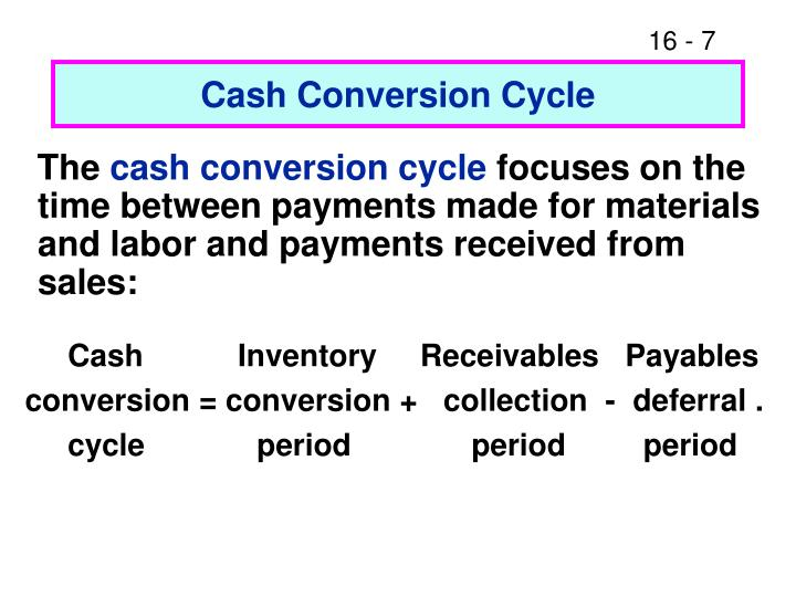 Cash Conversion Cycle