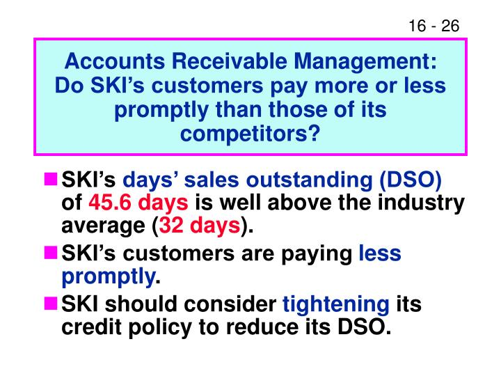 Accounts Receivable Management: