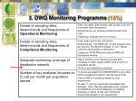 3 dwq monitoring programme 15