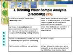 4 drinking water sample analysis credibility 5