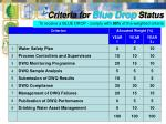 criteria for blue drop status