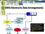 dwq electronic data arrangements