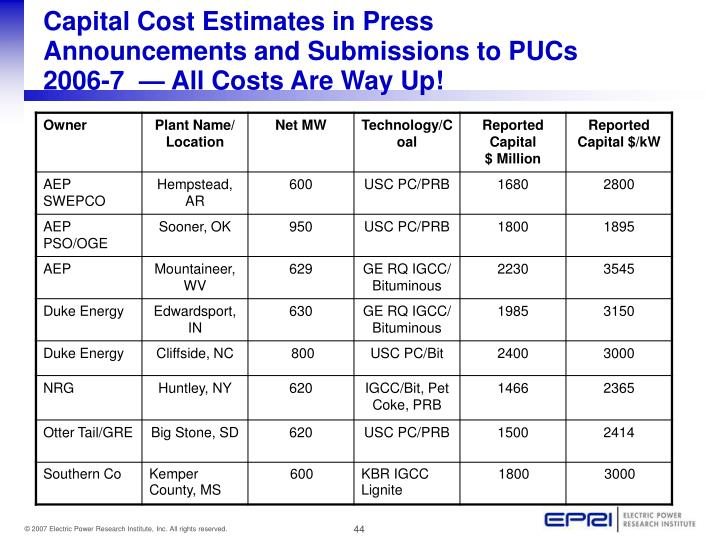 Capital Cost Estimates in Press Announcements and Submissions to PUCs  2006-7