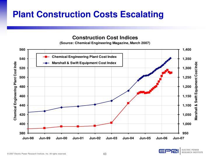 Plant Construction Costs Escalating