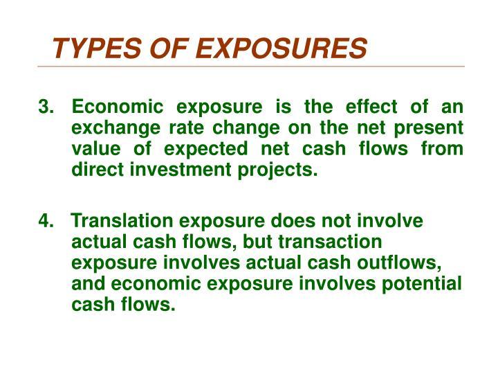 TYPES OF EXPOSURES
