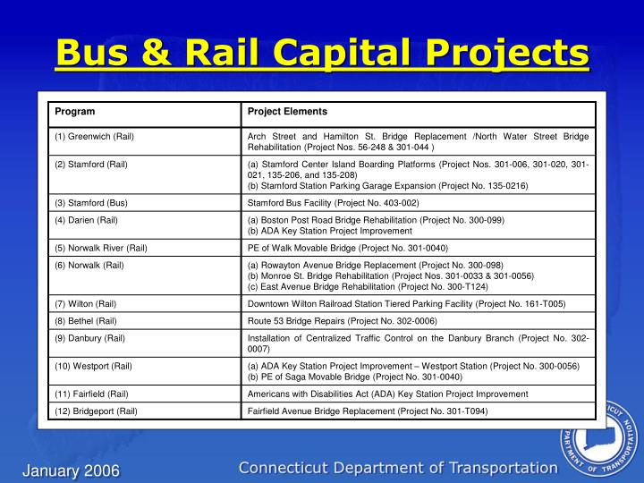 Bus & Rail Capital Projects