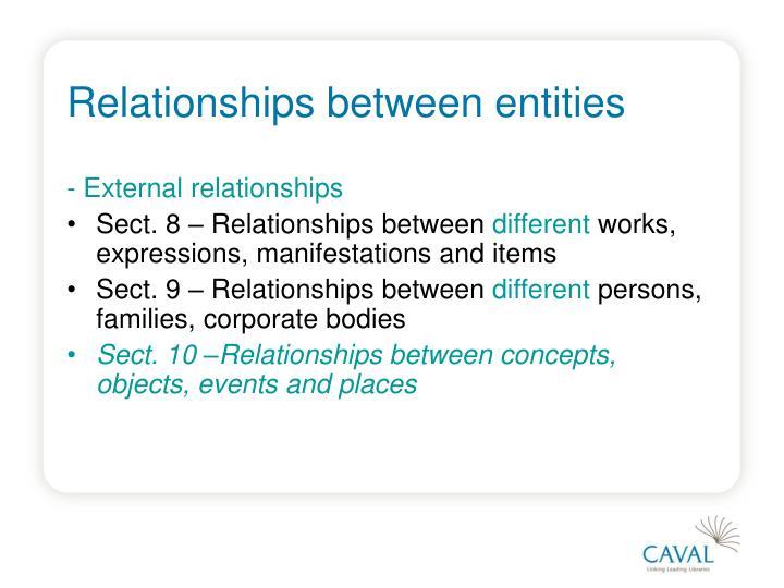 Relationships between entities
