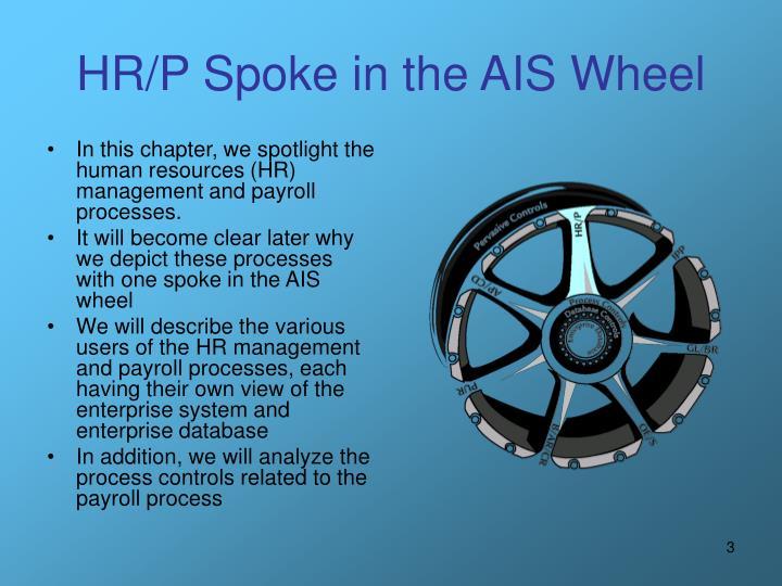 Hr p spoke in the ais wheel