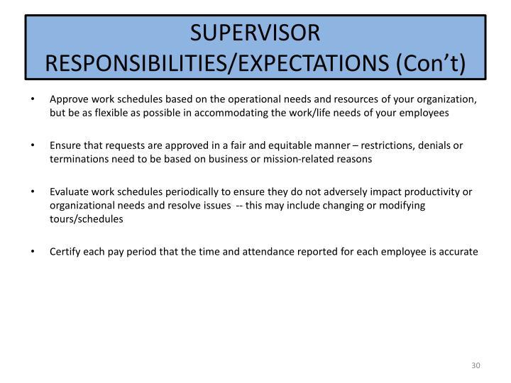 SUPERVISOR RESPONSIBILITIES/EXPECTATIONS (