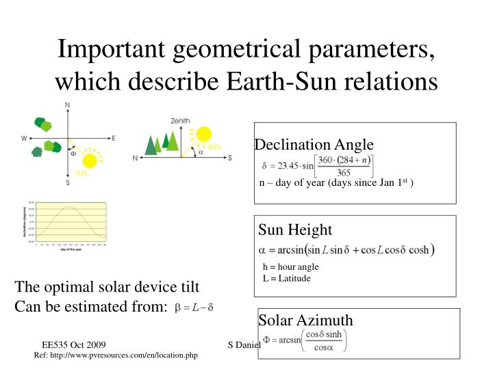 Important geometrical parameters, which describe Earth-Sun relations