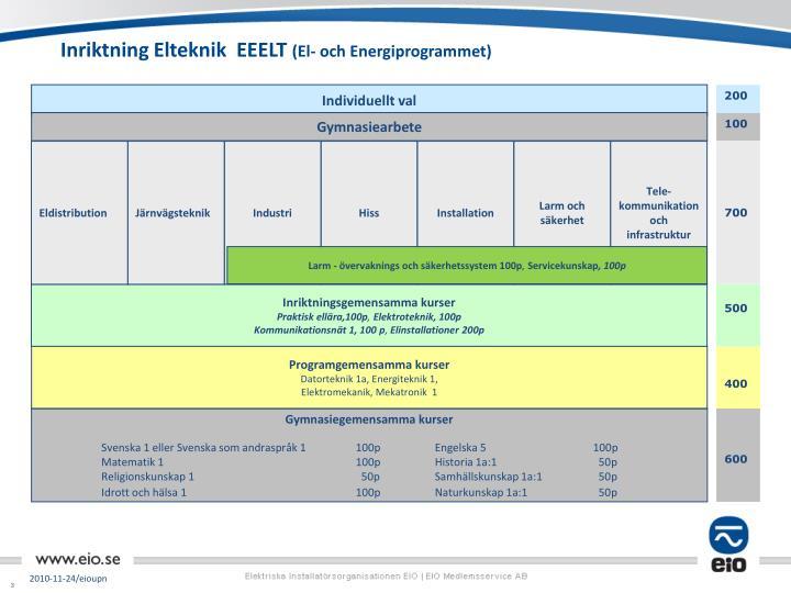 Inriktning elteknik eeelt el och energiprogrammet