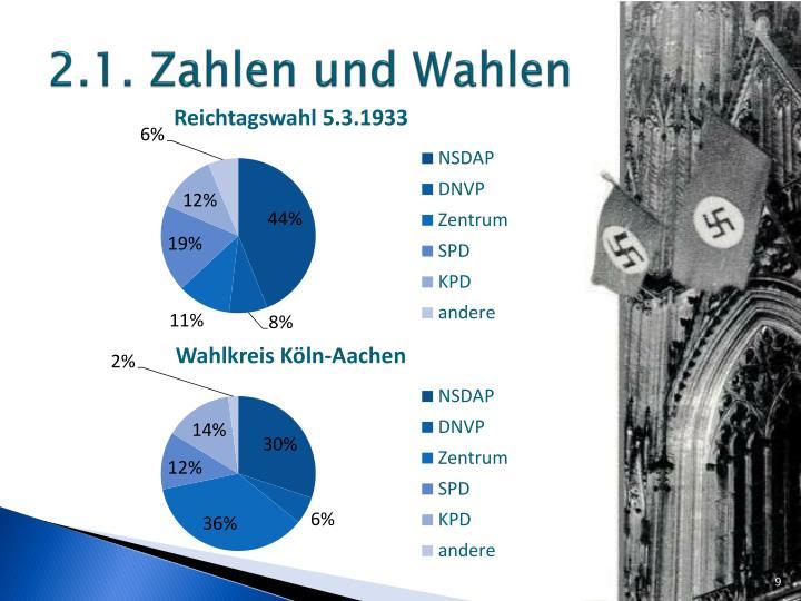 2.1. Zahlen und Wahlen