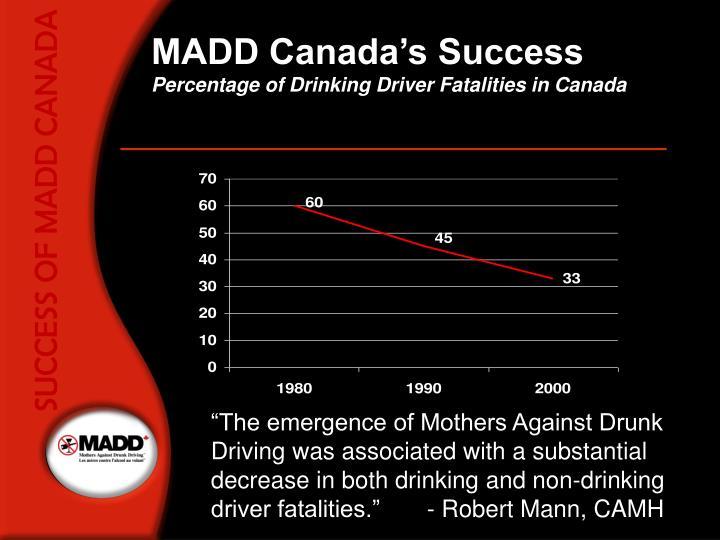 SUCCESS OF MADD CANADA