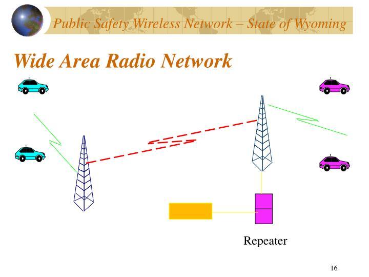 Wide Area Radio Network