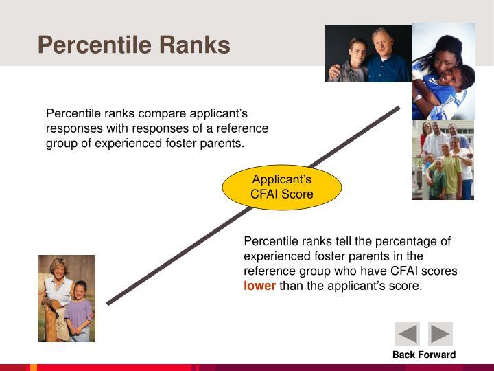 Percentile Ranks