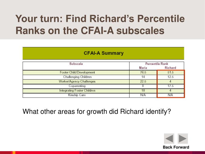 Your turn: Find Richard's Percentile Ranks on the CFAI-A subscales