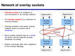 network of overlay sockets