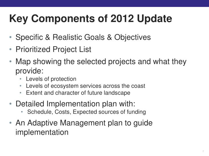 Key Components of 2012 Update