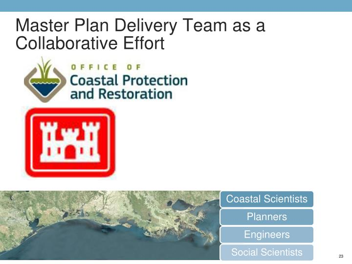 Master Plan Delivery Team as a
