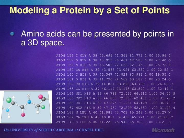 Modeling a Protein by a Set of Points