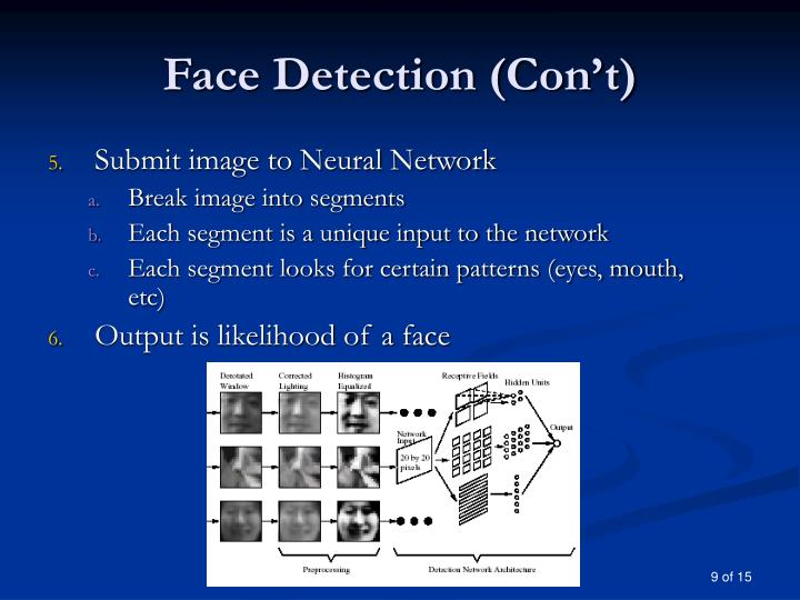 Face Detection (Con't)