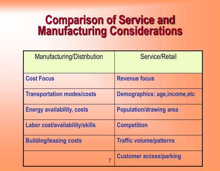 Comparison of Service and