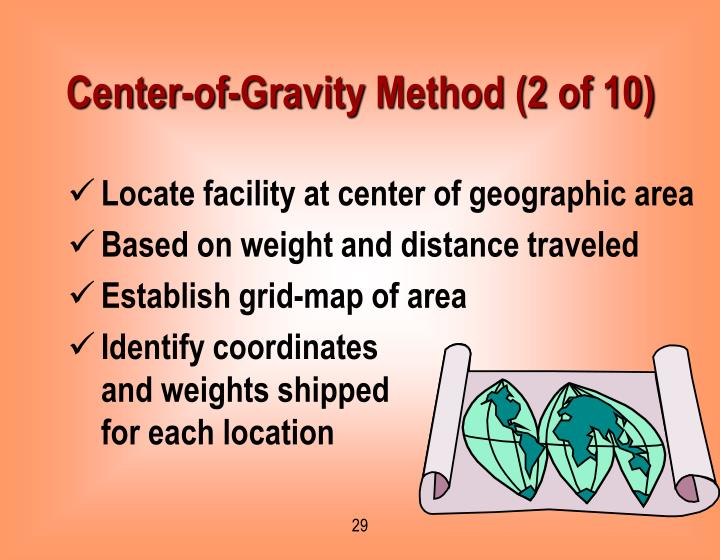 Center-of-Gravity