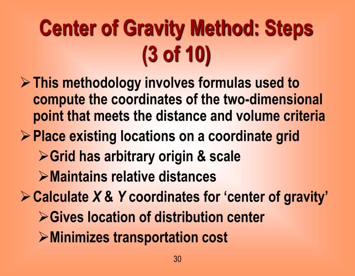 Center of Gravity Method