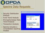 spectra data requests