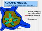 adam s model stages of intraurban growth6