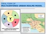 ideal form of multicentered urban realms model