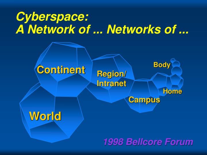 Cyberspace: