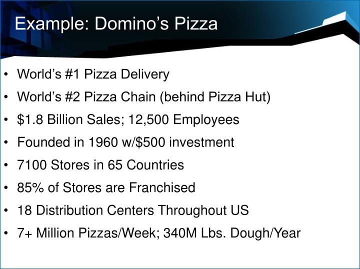 Example: Domino's Pizza