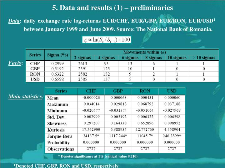 5. Data and results (1) – preliminaries