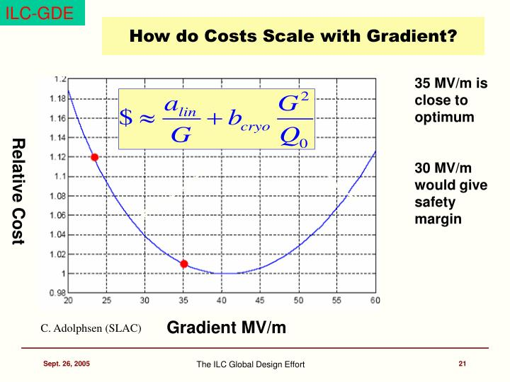 How do Costs Scale with Gradient?