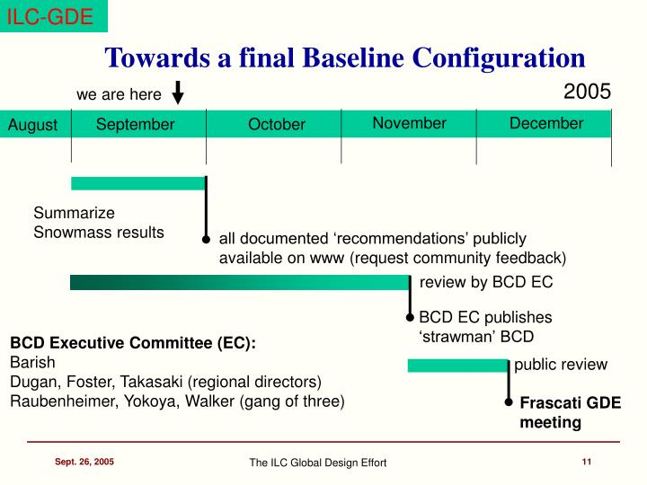 Towards a final Baseline Configuration
