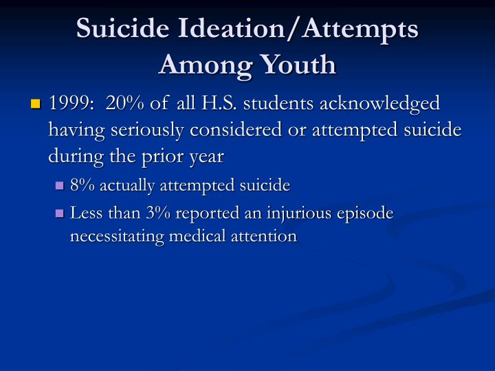 Suicide Ideation/Attempts Among Youth