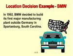 location decision example bmw