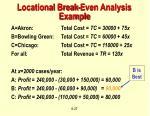 locational break even analysis example1