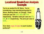locational break even analysis example2