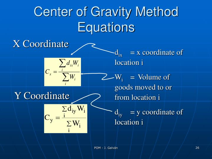Center of Gravity Method Equations