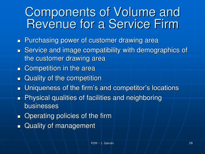 Components of Volume and Revenue for a Service Firm