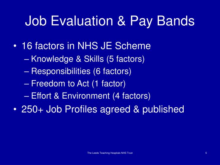 Job Evaluation & Pay Bands
