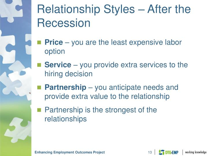 Relationship Styles – After the Recession