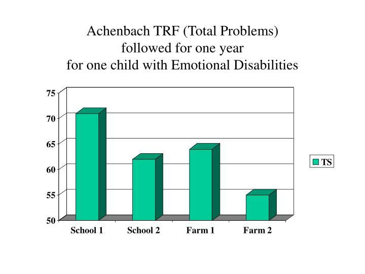 Achenbach TRF (Total Problems)