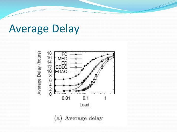 Average Delay