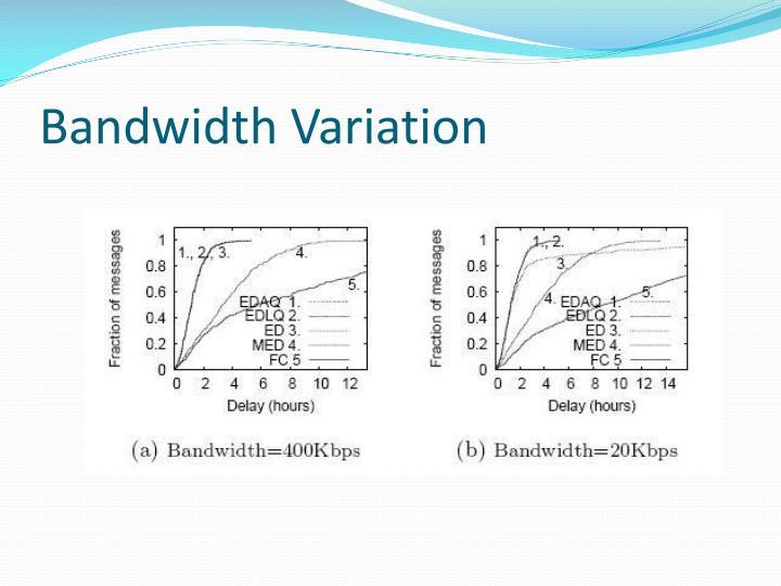 Bandwidth Variation