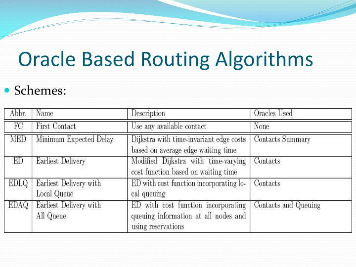 Oracle Based Routing Algorithms