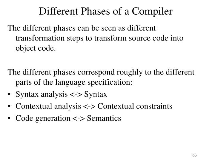 Different Phases of a Compiler