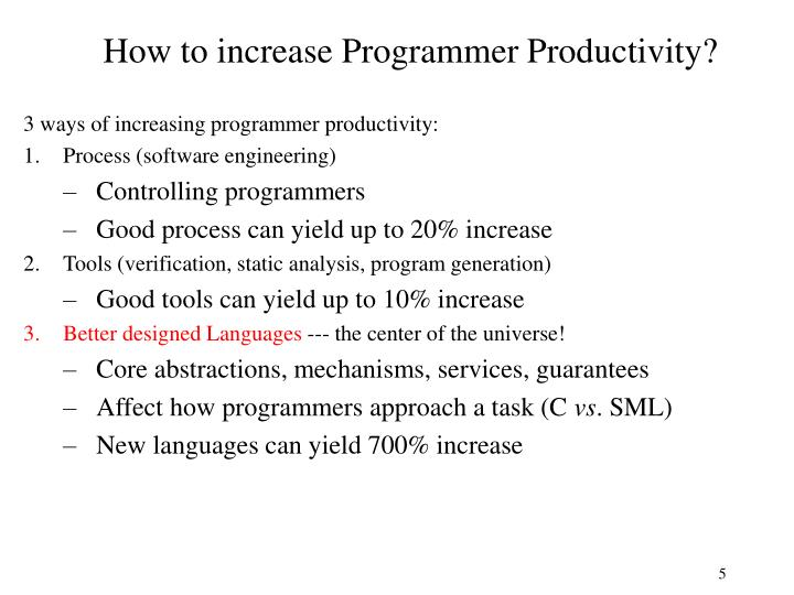 How to increase Programmer Productivity?